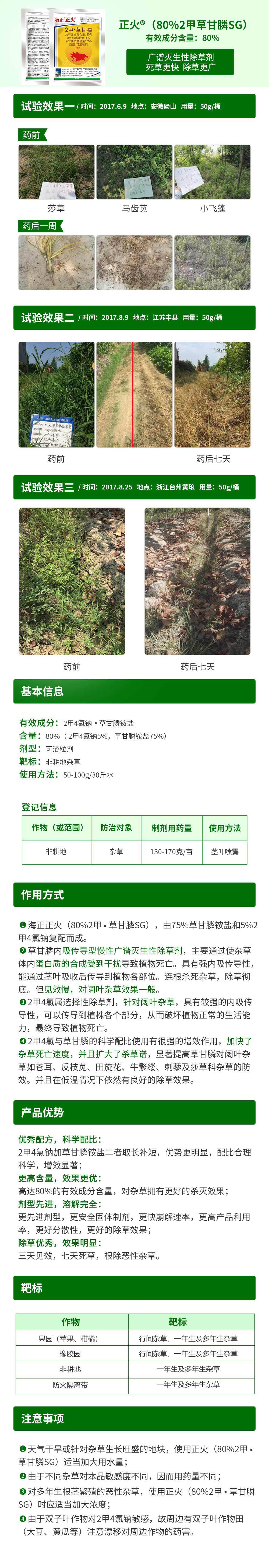 正火(80%2甲草甘膦SG)-改版.jpg