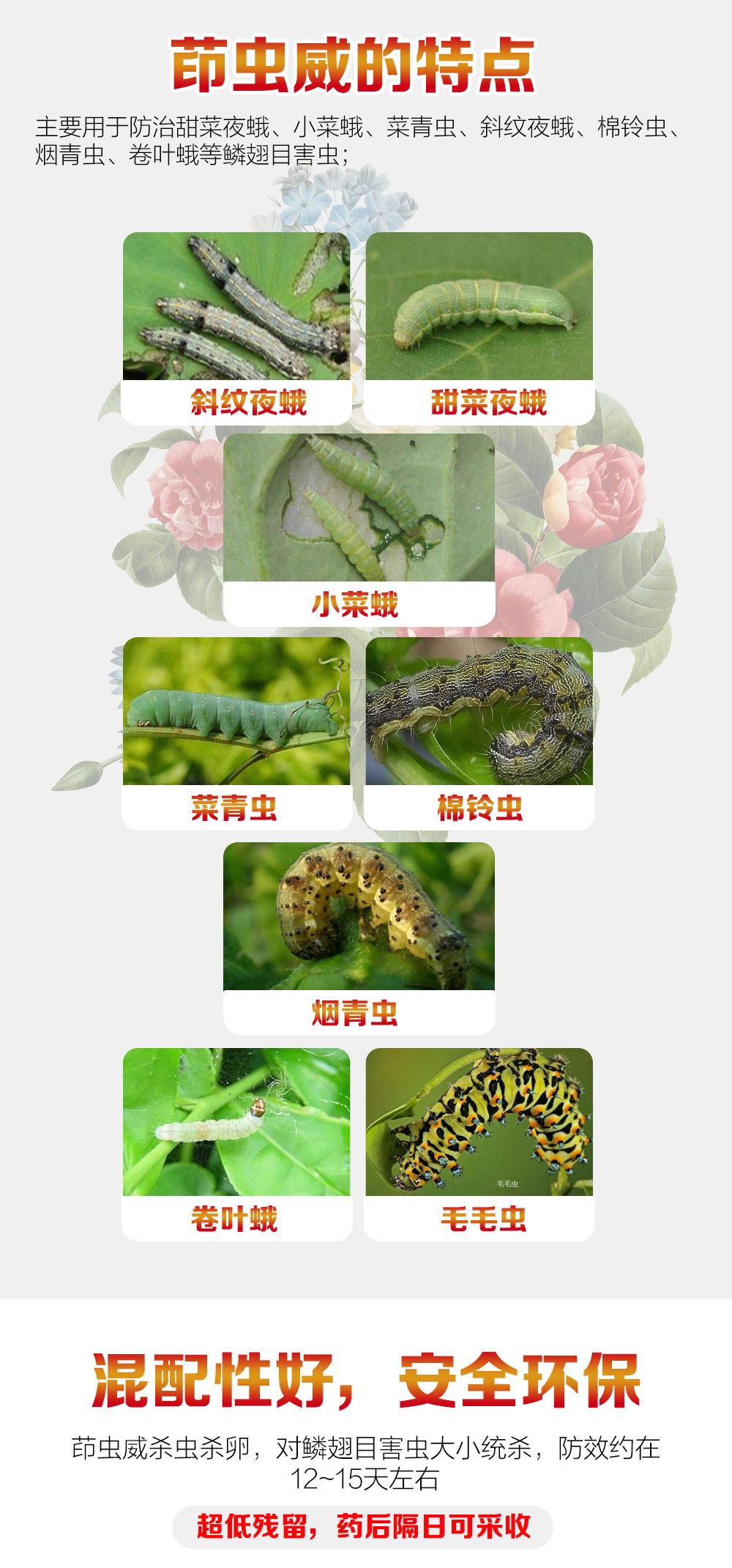海正五申(15%茚虫威)商详_02.jpg
